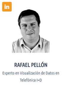 Rafael Pellón